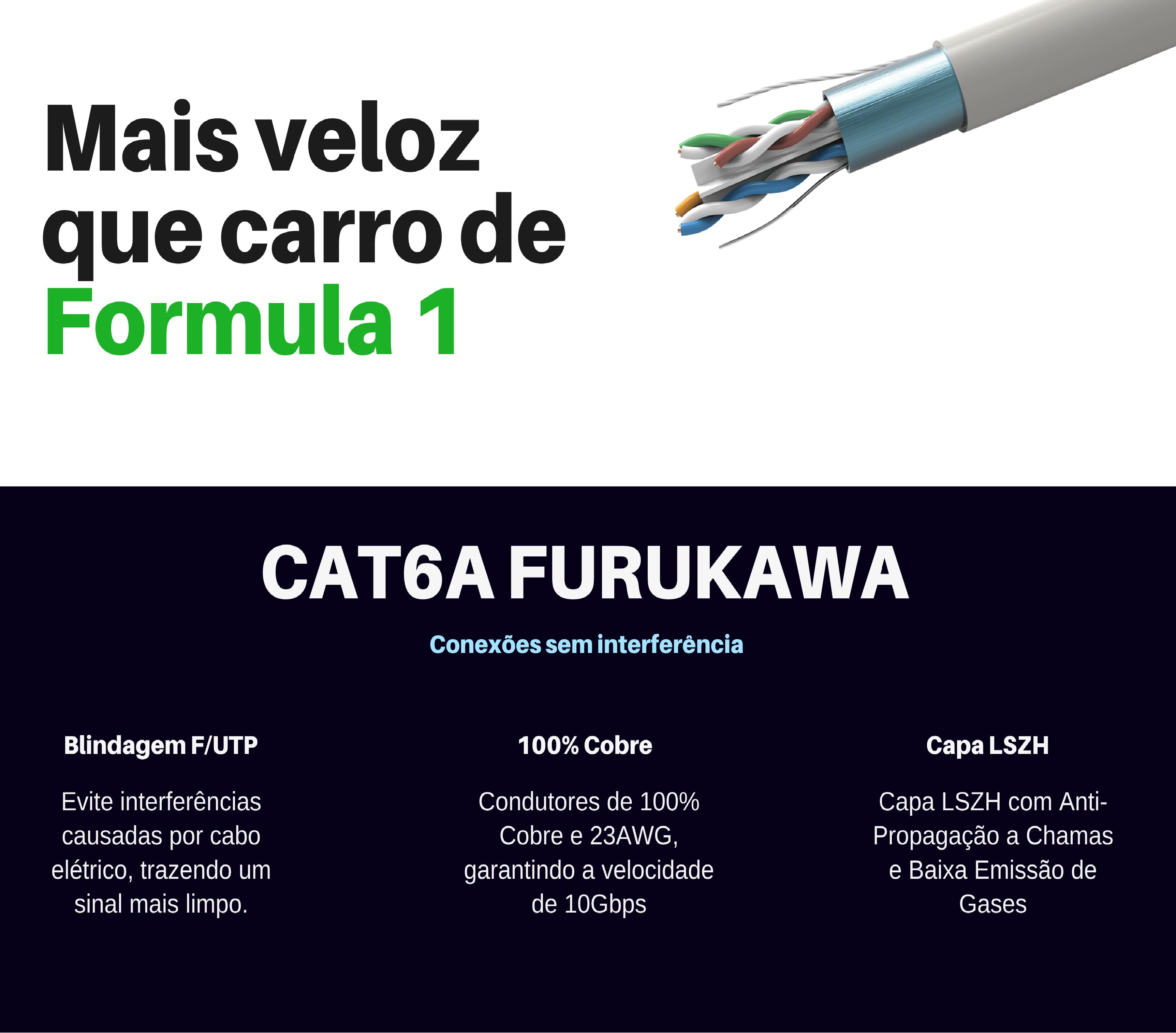 CABO DE REDE CAT6A FURUKAWA BLINDADO F/UTP CINZA