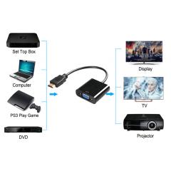 Adaptador HDMI para VGA com Áudio