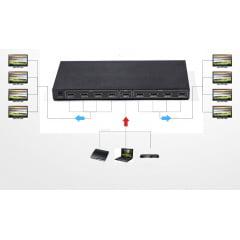 Splitter HDMI 1x8 4K Ativo