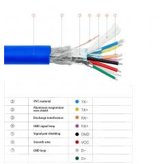 Extensão USB 3.0 5 Metros Azul